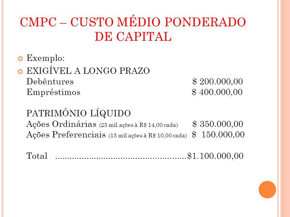 CMPC – CUSTO MÉDIO PONDERADO DE CAPITAL Exemplo: EXIGÍVEL A LONGO PRAZO Debêntures $ 200.000,00 Empréstimos $ 400.000,00 PATRIMÔNIO LÍQUIDO Ações Ordi