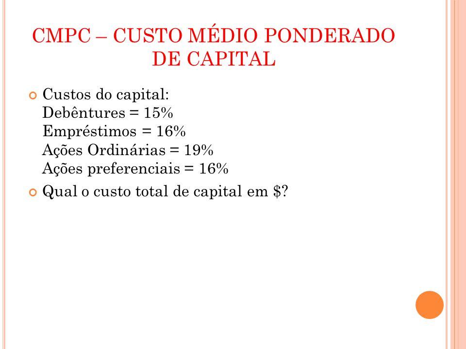 CMPC – CUSTO MÉDIO PONDERADO DE CAPITAL Custos do capital: Debêntures = 15% Empréstimos = 16% Ações Ordinárias = 19% Ações preferenciais = 16% Qual o