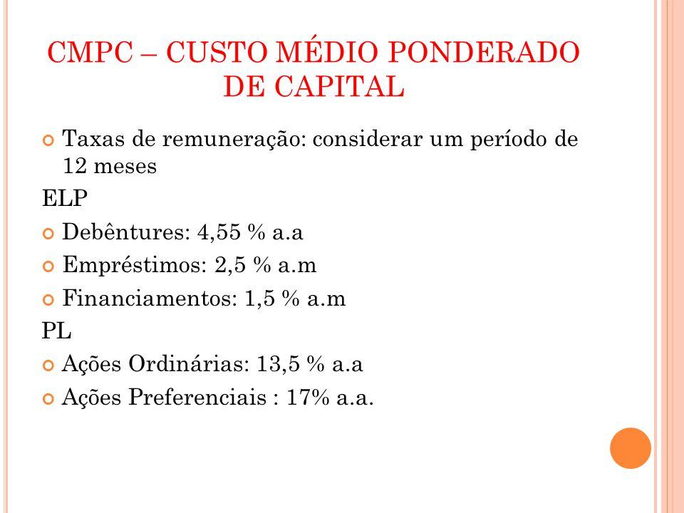 CMPC – CUSTO MÉDIO PONDERADO DE CAPITAL Taxas de remuneração: considerar um período de 12 meses ELP Debêntures: 4,55 % a.a Empréstimos: 2,5 % a.m Fina