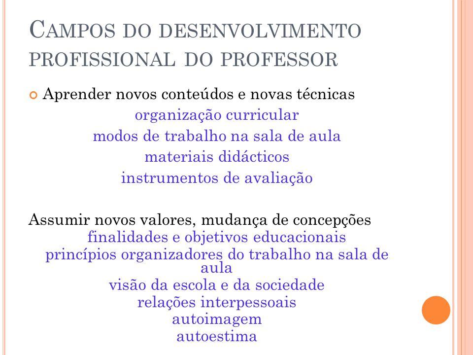 C AMPOS DO DESENVOLVIMENTO PROFISSIONAL DO PROFESSOR Desenvolver novas competências reflexão, resolução de problemas profissionais, investigação...