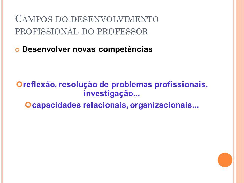 C AMPOS DO DESENVOLVIMENTO PROFISSIONAL DO PROFESSOR Desenvolver novas competências reflexão, resolução de problemas profissionais, investigação... ca