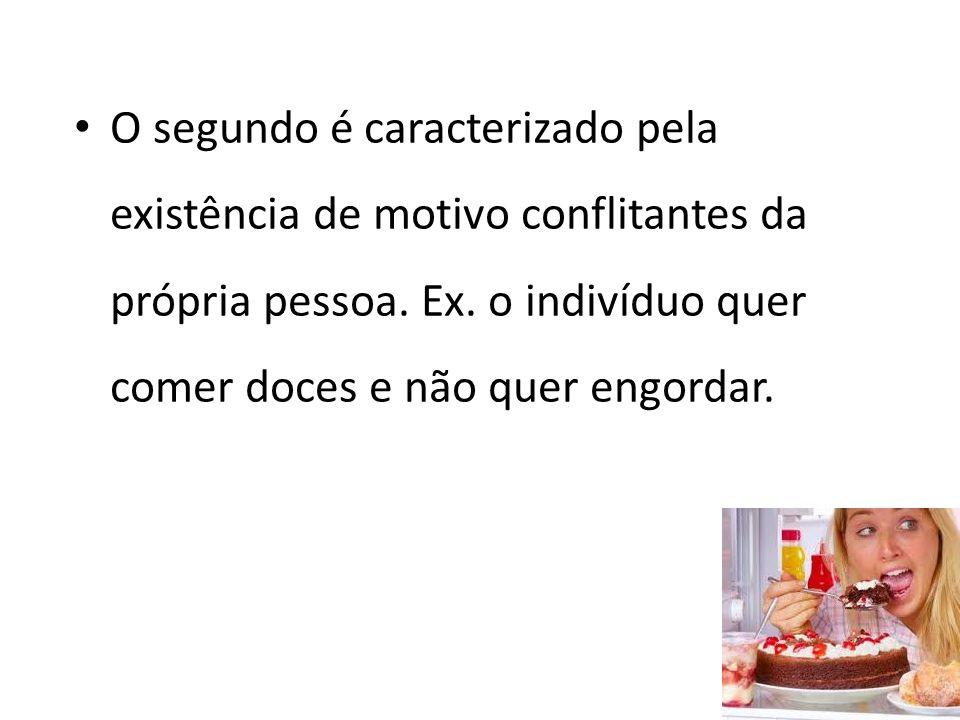 O segundo é caracterizado pela existência de motivo conflitantes da própria pessoa. Ex. o indivíduo quer comer doces e não quer engordar.