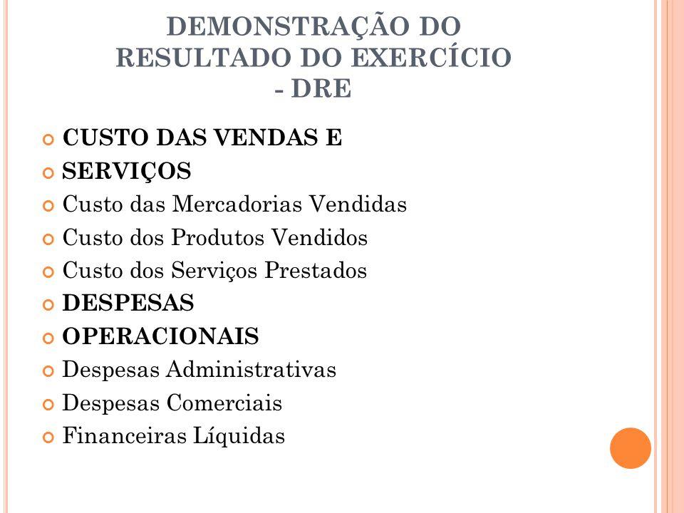 DEMONSTRAÇÃO DO RESULTADO DO EXERCÍCIO - DRE CUSTO DAS VENDAS E SERVIÇOS Custo das Mercadorias Vendidas Custo dos Produtos Vendidos Custo dos Serviços Prestados DESPESAS OPERACIONAIS Despesas Administrativas Despesas Comerciais Financeiras Líquidas