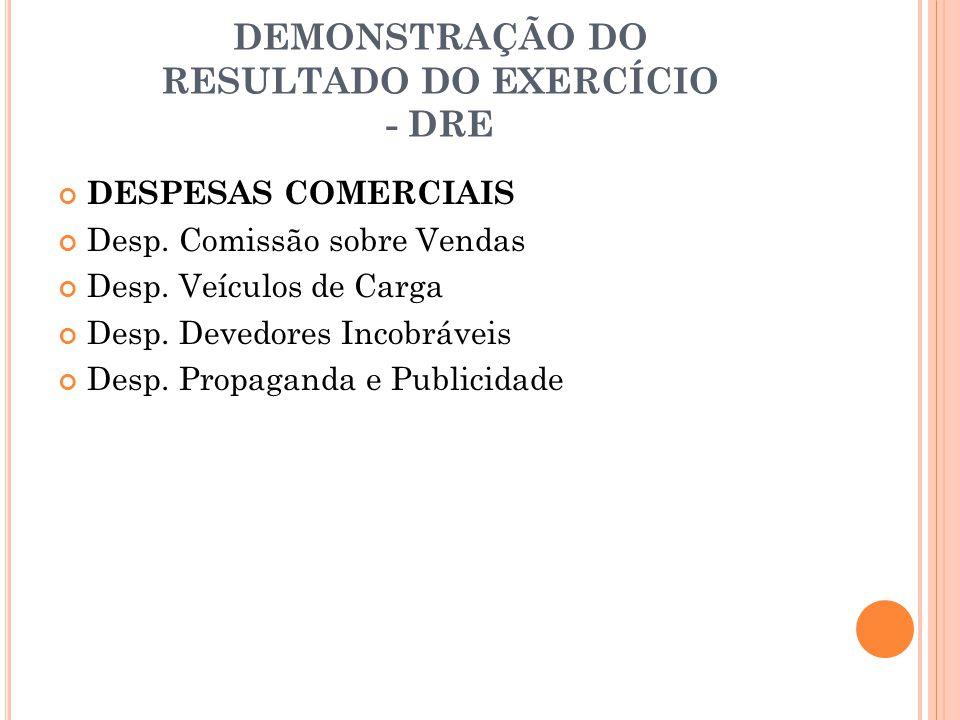 DEMONSTRAÇÃO DO RESULTADO DO EXERCÍCIO - DRE DESPESAS ADMINISTRATIVAS Desp.