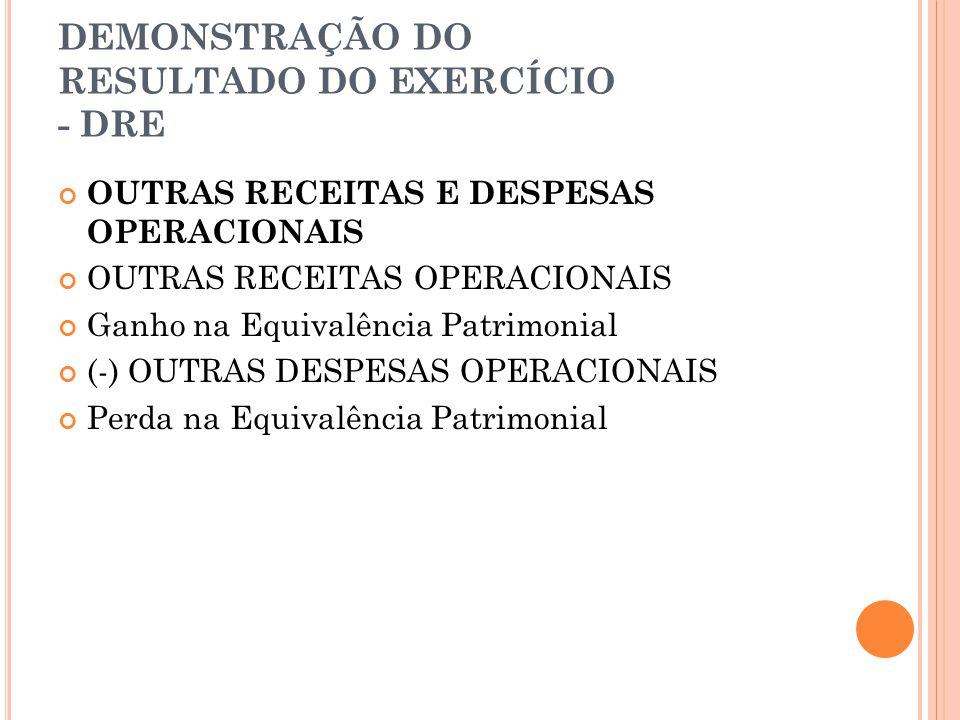 DEMONSTRAÇÃO DO RESULTADO DO EXERCÍCIO - DRE RESULTADO NÃO OPERACIONAL RECEITAS NÃO OPERACIONAIS Ganho de Capital DESPESAS NÃO OPERACIONAIS Perda de Capital