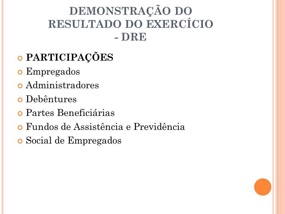 DEMONSTRAÇÃO DO RESULTADO DO EXERCÍCIO - DRE PARTICIPAÇÕES Empregados Administradores Debêntures Partes Beneficiárias Fundos de Assistência e Previdência Social de Empregados