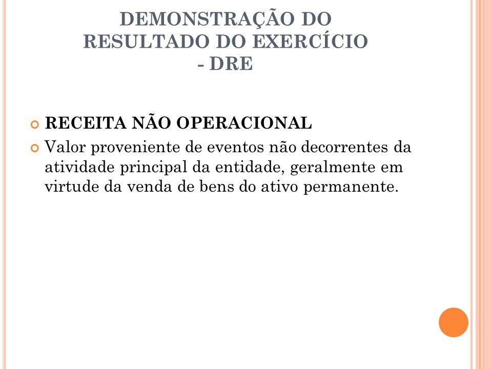 DEMONSTRAÇÃO DO RESULTADO DO EXERCÍCIO - DRE GASTO Aquisição de bens e serviços.