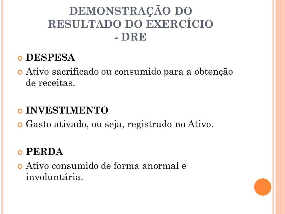 DEMONSTRAÇÃO DO RESULTADO DO EXERCÍCIO - DRE DESPESA Ativo sacrificado ou consumido para a obtenção de receitas.