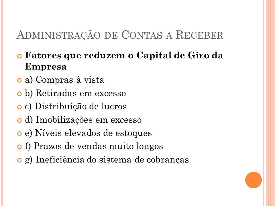 A DMINISTRAÇÃO DE C ONTAS A R ECEBER Fatores que reduzem o Capital de Giro da Empresa a) Compras à vista b) Retiradas em excesso c) Distribuição de lu