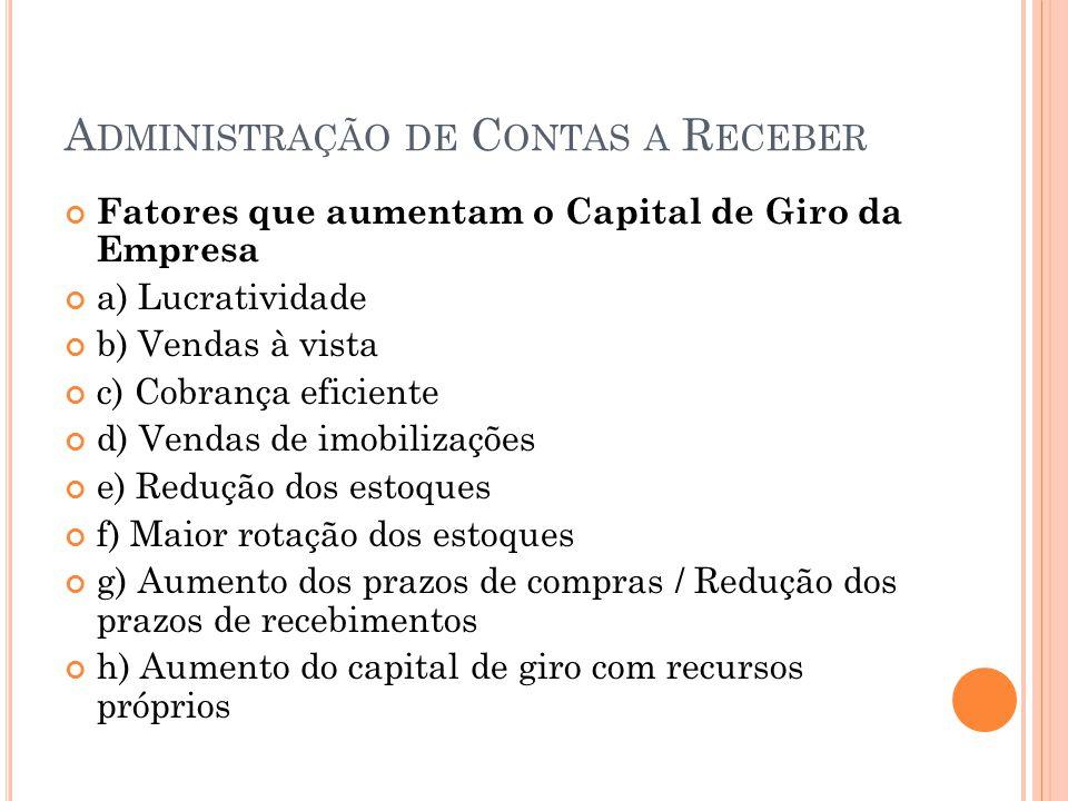 A DMINISTRAÇÃO DE C ONTAS A R ECEBER Fatores que aumentam o Capital de Giro da Empresa a) Lucratividade b) Vendas à vista c) Cobrança eficiente d) Ven