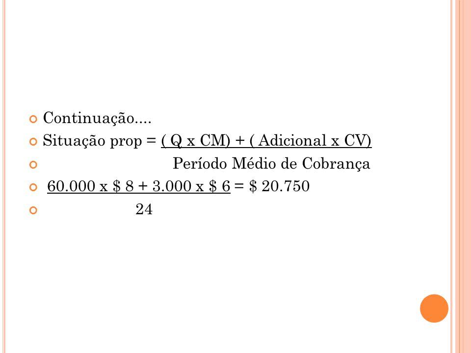 Continuação.... Situação prop = ( Q x CM) + ( Adicional x CV) Período Médio de Cobrança 60.000 x $ 8 + 3.000 x $ 6 = $ 20.750 24