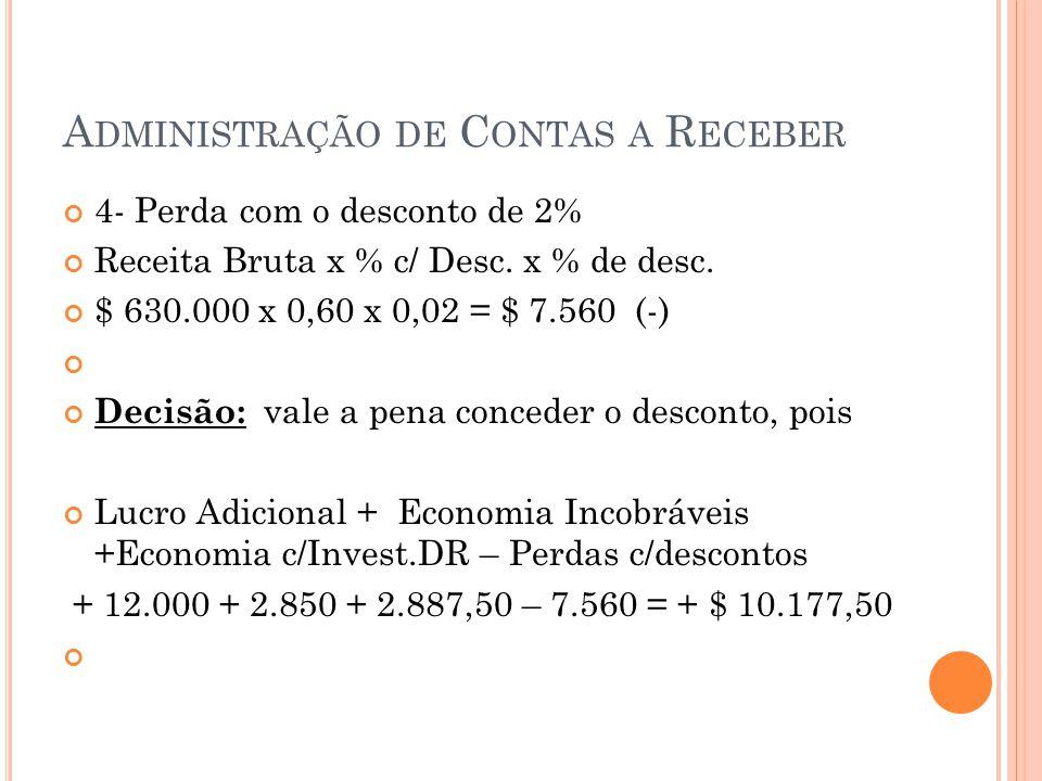 A DMINISTRAÇÃO DE C ONTAS A R ECEBER 4- Perda com o desconto de 2% Receita Bruta x % c/ Desc. x % de desc. $ 630.000 x 0,60 x 0,02 = $ 7.560 (-) Decis