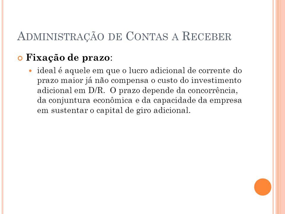 A DMINISTRAÇÃO DE C ONTAS A R ECEBER Fixação de prazo : ideal é aquele em que o lucro adicional de corrente do prazo maior já não compensa o custo do