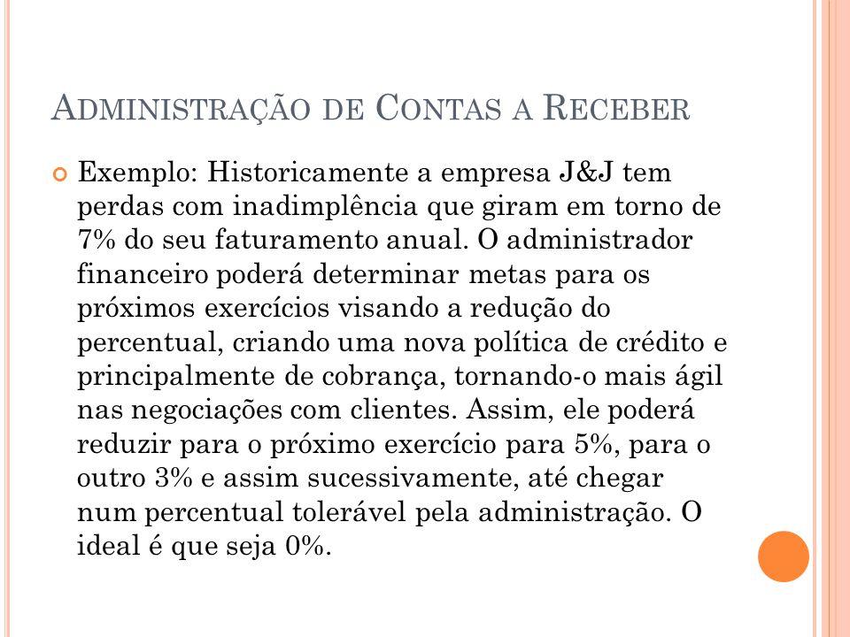 A DMINISTRAÇÃO DE C ONTAS A R ECEBER Exemplo: Historicamente a empresa J&J tem perdas com inadimplência que giram em torno de 7% do seu faturamento an
