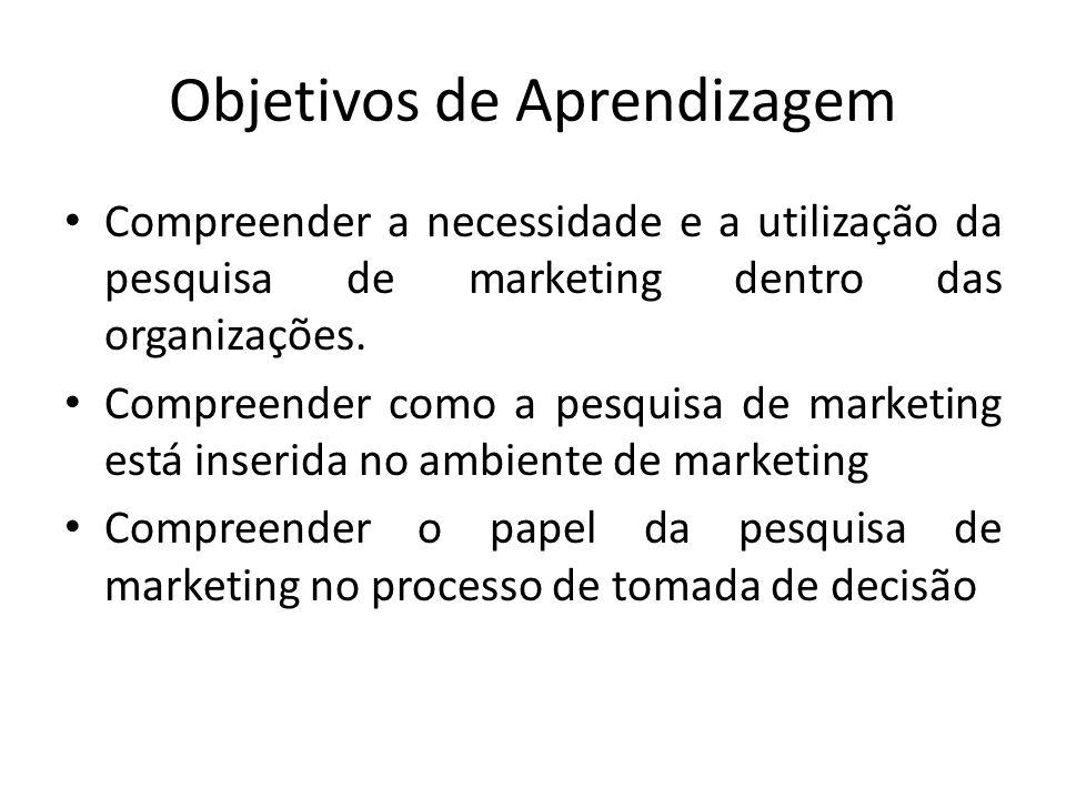 Objetivos de Aprendizagem Compreender a necessidade e a utilização da pesquisa de marketing dentro das organizações. Compreender como a pesquisa de ma