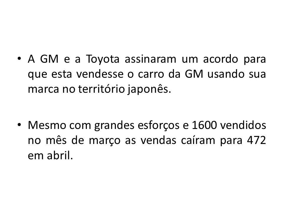 A GM e a Toyota assinaram um acordo para que esta vendesse o carro da GM usando sua marca no território japonês. Mesmo com grandes esforços e 1600 ven