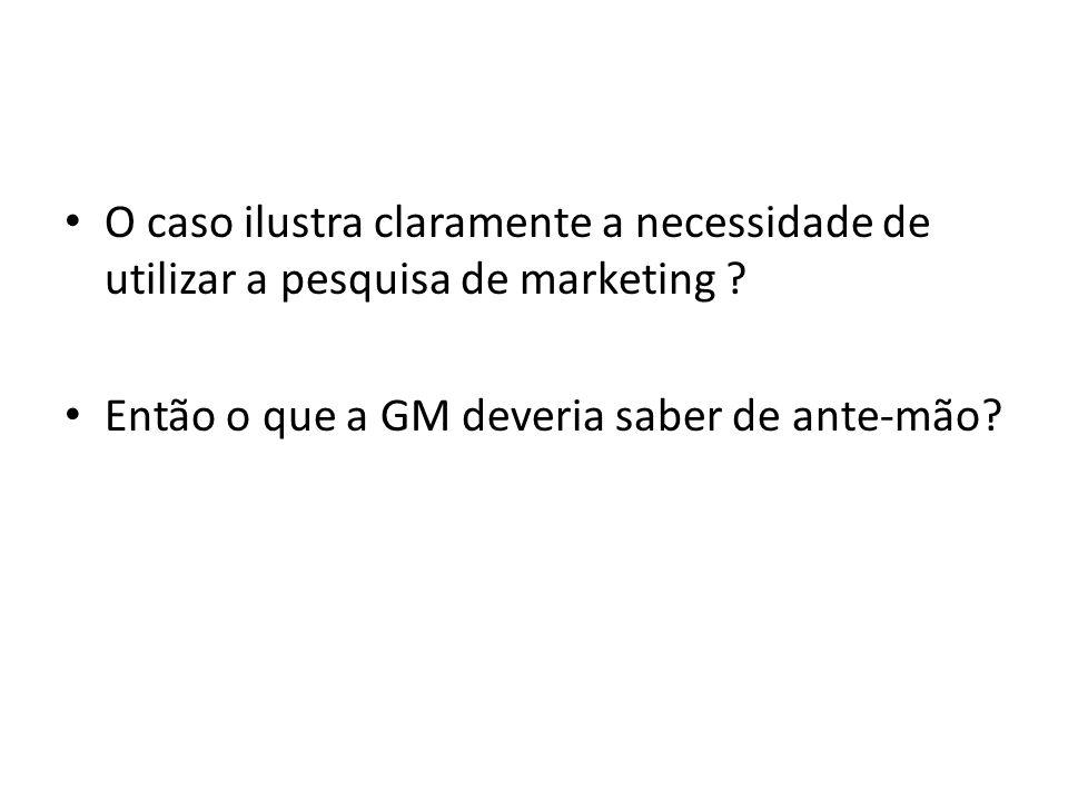 O caso ilustra claramente a necessidade de utilizar a pesquisa de marketing ? Então o que a GM deveria saber de ante-mão?