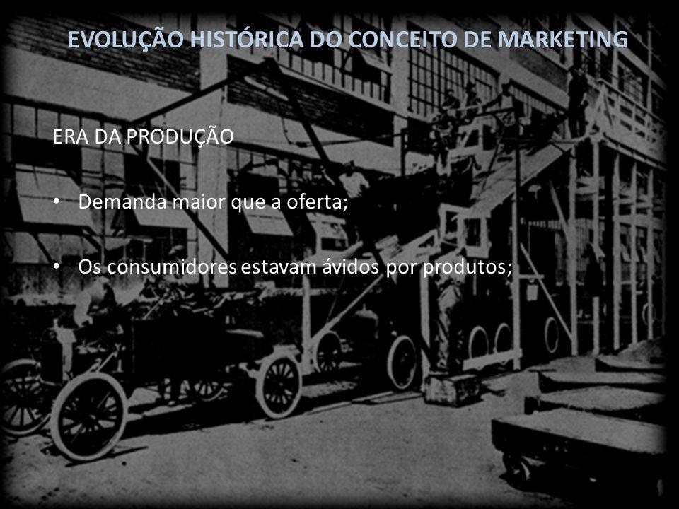EVOLUÇÃO HISTÓRICA DO CONCEITO DE MARKETING ERA DA PRODUÇÃO Demanda maior que a oferta; Os consumidores estavam ávidos por produtos;