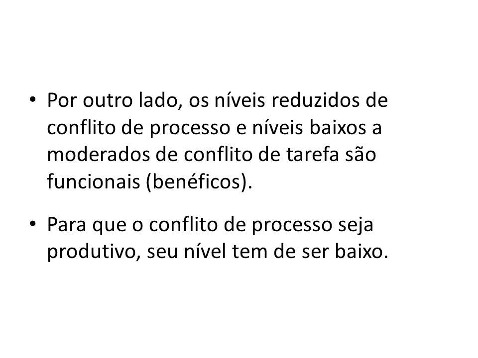 Por outro lado, os níveis reduzidos de conflito de processo e níveis baixos a moderados de conflito de tarefa são funcionais (benéficos). Para que o c