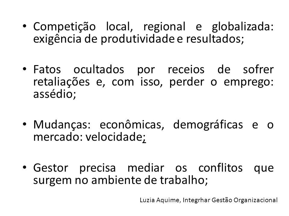 Competição local, regional e globalizada: exigência de produtividade e resultados; Fatos ocultados por receios de sofrer retaliações e, com isso, perd