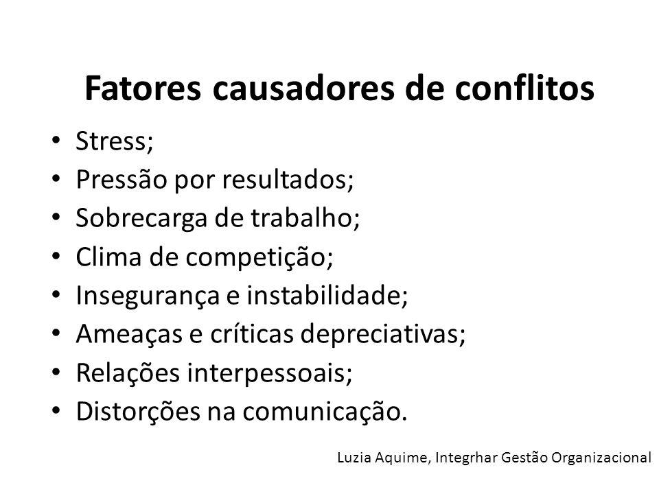 Fatores causadores de conflitos Stress; Pressão por resultados; Sobrecarga de trabalho; Clima de competição; Insegurança e instabilidade; Ameaças e cr