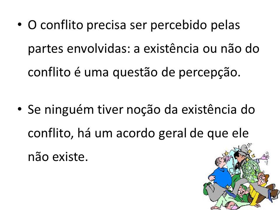 O conflito precisa ser percebido pelas partes envolvidas: a existência ou não do conflito é uma questão de percepção. Se ninguém tiver noção da existê