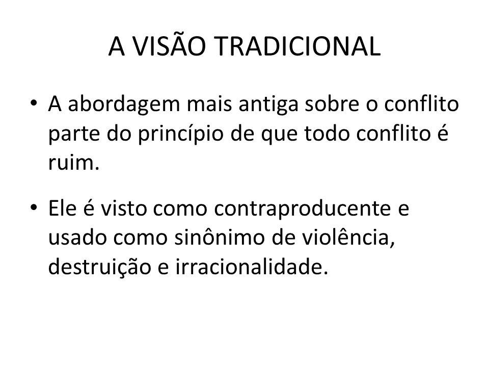 A VISÃO TRADICIONAL A abordagem mais antiga sobre o conflito parte do princípio de que todo conflito é ruim. Ele é visto como contraproducente e usado