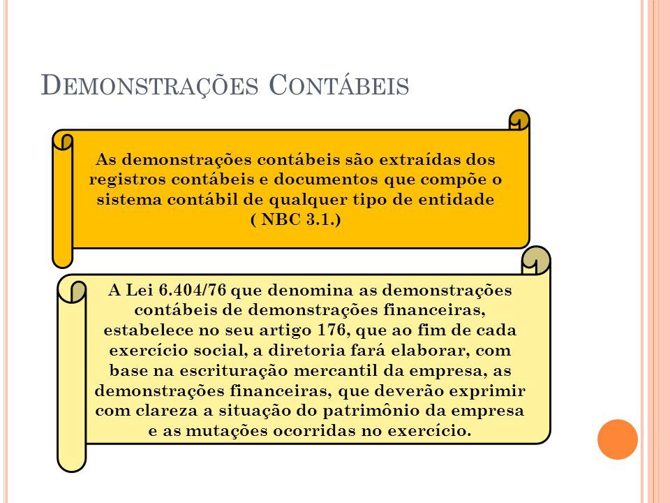 D EMONSTRAÇÕES C ONTÁBEIS A Lei 6.404/76 que denomina as demonstrações contábeis de demonstrações financeiras, estabelece no seu artigo 176, que ao fim de cada exercício social, a diretoria fará elaborar, com base na escrituração mercantil da empresa, as demonstrações financeiras, que deverão exprimir com clareza a situação do patrimônio da empresa e as mutações ocorridas no exercício.