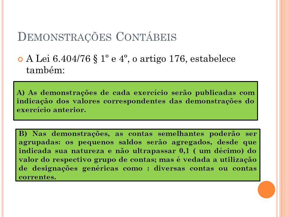 D EMONSTRAÇÕES C ONTÁBEIS A Lei 6.404/76 § 1º e 4º, o artigo 176, estabelece também: A) As demonstrações de cada exercício serão publicadas com indicação dos valores correspondentes das demonstrações do exercício anterior.