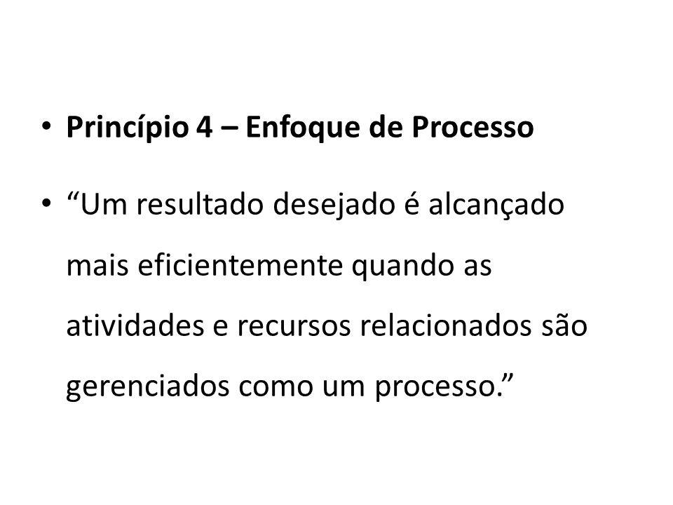 Princípio 4 – Enfoque de Processo Um resultado desejado é alcançado mais eficientemente quando as atividades e recursos relacionados são gerenciados como um processo.