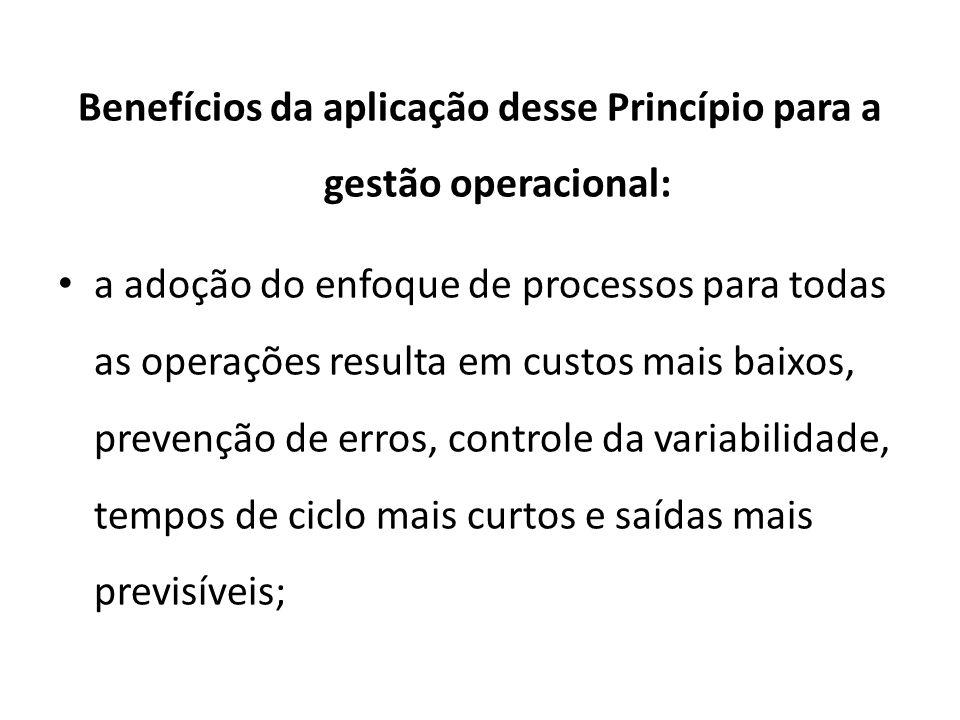 Benefícios da aplicação desse Princípio para a gestão operacional: a adoção do enfoque de processos para todas as operações resulta em custos mais baixos, prevenção de erros, controle da variabilidade, tempos de ciclo mais curtos e saídas mais previsíveis;