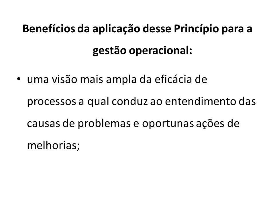 Benefícios da aplicação desse Princípio para a gestão operacional: uma visão mais ampla da eficácia de processos a qual conduz ao entendimento das causas de problemas e oportunas ações de melhorias;