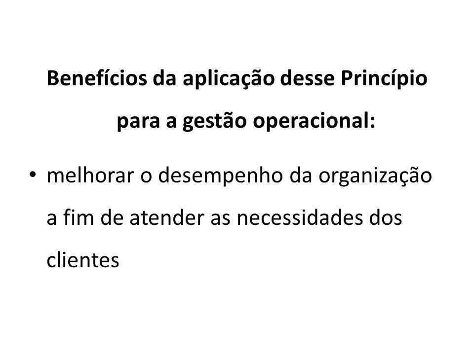 Benefícios da aplicação desse Princípio para a gestão operacional: melhorar o desempenho da organização a fim de atender as necessidades dos clientes