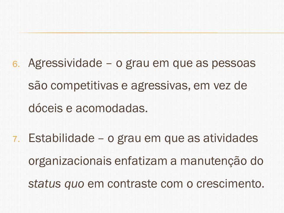 6. Agressividade – o grau em que as pessoas são competitivas e agressivas, em vez de dóceis e acomodadas. 7. Estabilidade – o grau em que as atividade