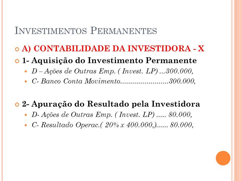 I NVESTIMENTOS P ERMANENTES A) CONTABILIDADE DA INVESTIDORA - X 1- Aquisição do Investimento Permanente D – Ações de Outras Emp.