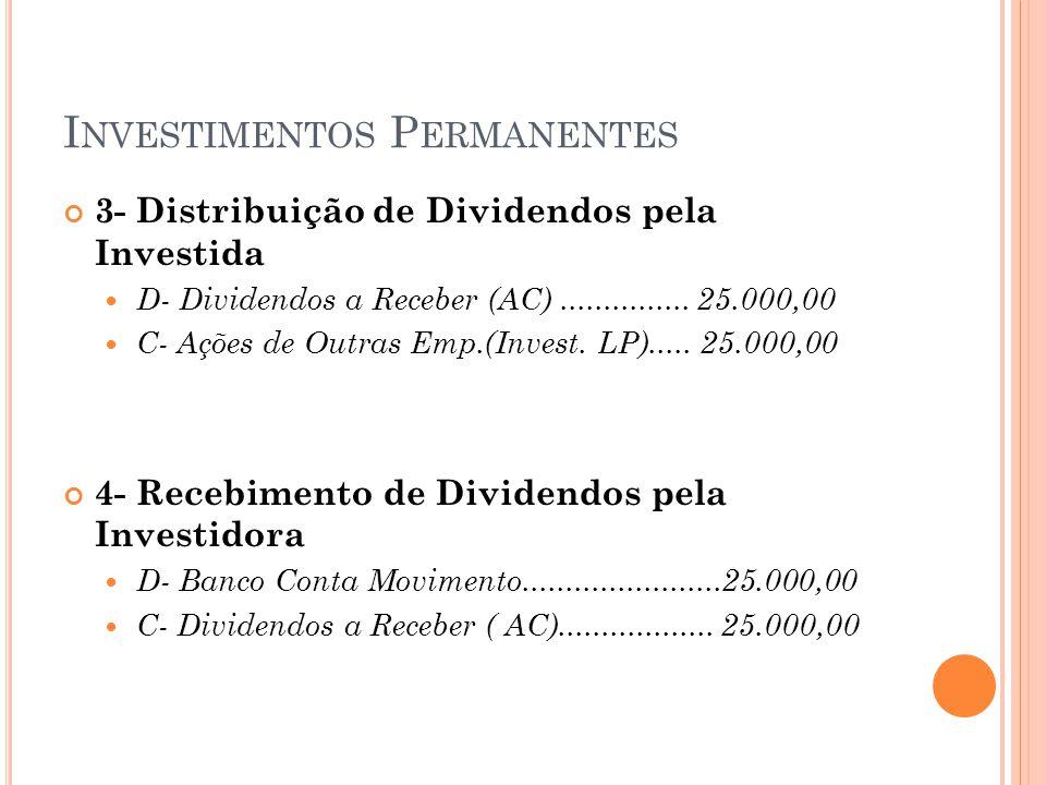 I NVESTIMENTOS P ERMANENTES 3- Distribuição de Dividendos pela Investida D- Dividendos a Receber (AC)...............