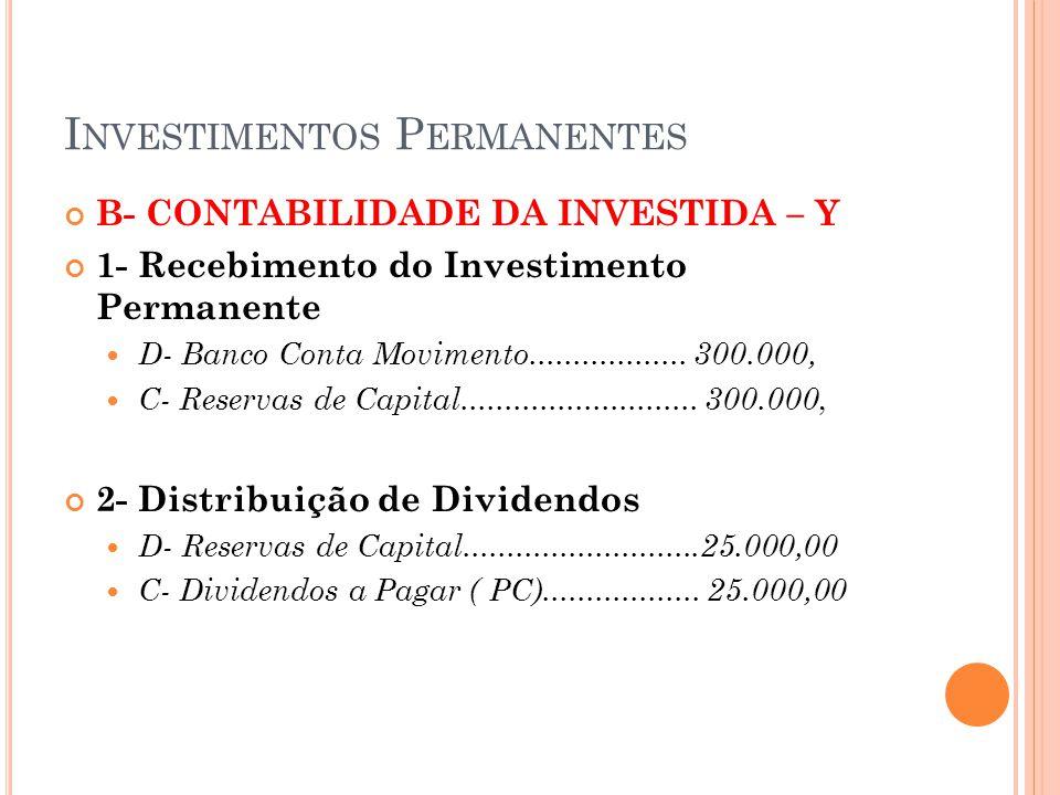 I NVESTIMENTOS P ERMANENTES B- CONTABILIDADE DA INVESTIDA – Y 1- Recebimento do Investimento Permanente D- Banco Conta Movimento..................