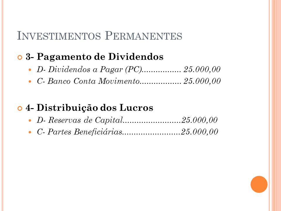 I NVESTIMENTOS P ERMANENTES 3- Pagamento de Dividendos D- Dividendos a Pagar (PC).................