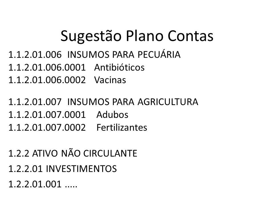 Sugestão Plano Contas 1.1.2.01.006 INSUMOS PARA PECUÁRIA 1.1.2.01.006.0001 Antibióticos 1.1.2.01.006.0002 Vacinas 1.1.2.01.007 INSUMOS PARA AGRICULTUR