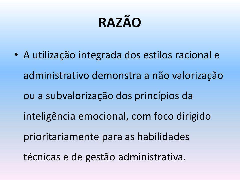 RAZÃO A utilização integrada dos estilos racional e administrativo demonstra a não valorização ou a subvalorização dos princípios da inteligência emoc
