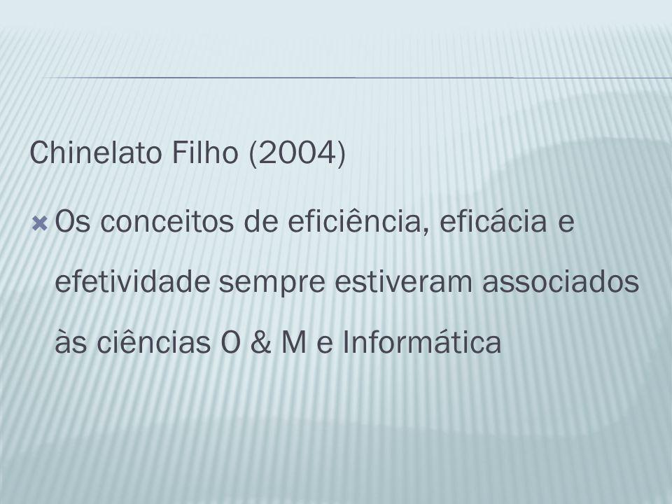 Chinelato Filho (2004) Os conceitos de eficiência, eficácia e efetividade sempre estiveram associados às ciências O & M e Informática