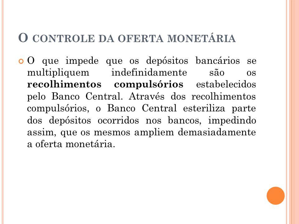 O CONTROLE DA OFERTA MONETÁRIA O que impede que os depósitos bancários se multipliquem indefinidamente são os recolhimentos compulsórios estabelecidos pelo Banco Central.