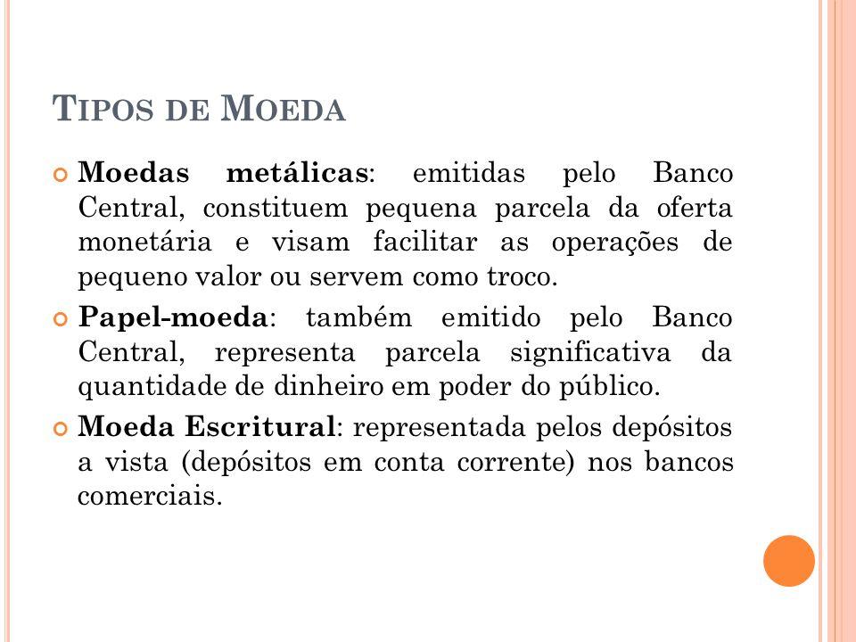 T IPOS DE M OEDA Moedas metálicas : emitidas pelo Banco Central, constituem pequena parcela da oferta monetária e visam facilitar as operações de pequeno valor ou servem como troco.