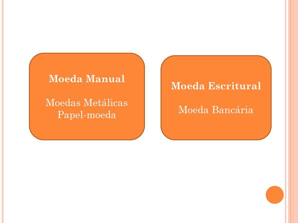 Moeda Manual Moedas Metálicas Papel-moeda Moeda Escritural Moeda Bancária