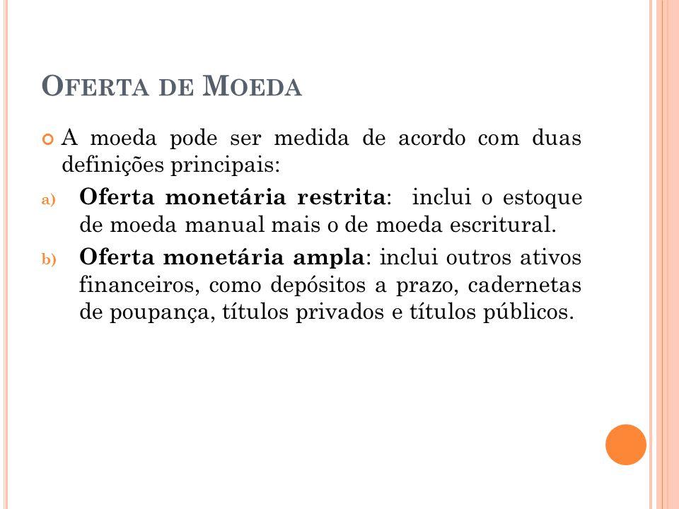 O FERTA DE M OEDA A moeda pode ser medida de acordo com duas definições principais: a) Oferta monetária restrita : inclui o estoque de moeda manual mais o de moeda escritural.