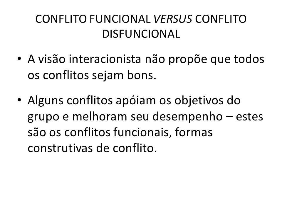CONFLITO FUNCIONAL VERSUS CONFLITO DISFUNCIONAL A visão interacionista não propõe que todos os conflitos sejam bons. Alguns conflitos apóiam os objeti
