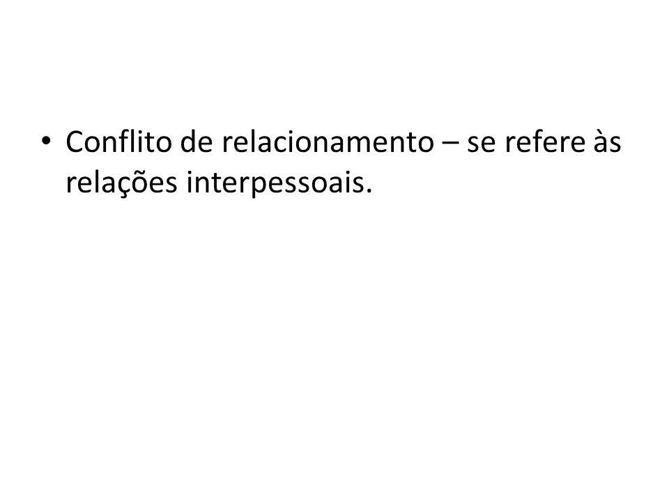 Conflito de relacionamento – se refere às relações interpessoais.