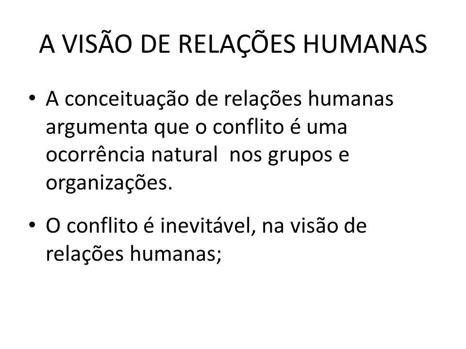 A VISÃO DE RELAÇÕES HUMANAS A conceituação de relações humanas argumenta que o conflito é uma ocorrência natural nos grupos e organizações. O conflito