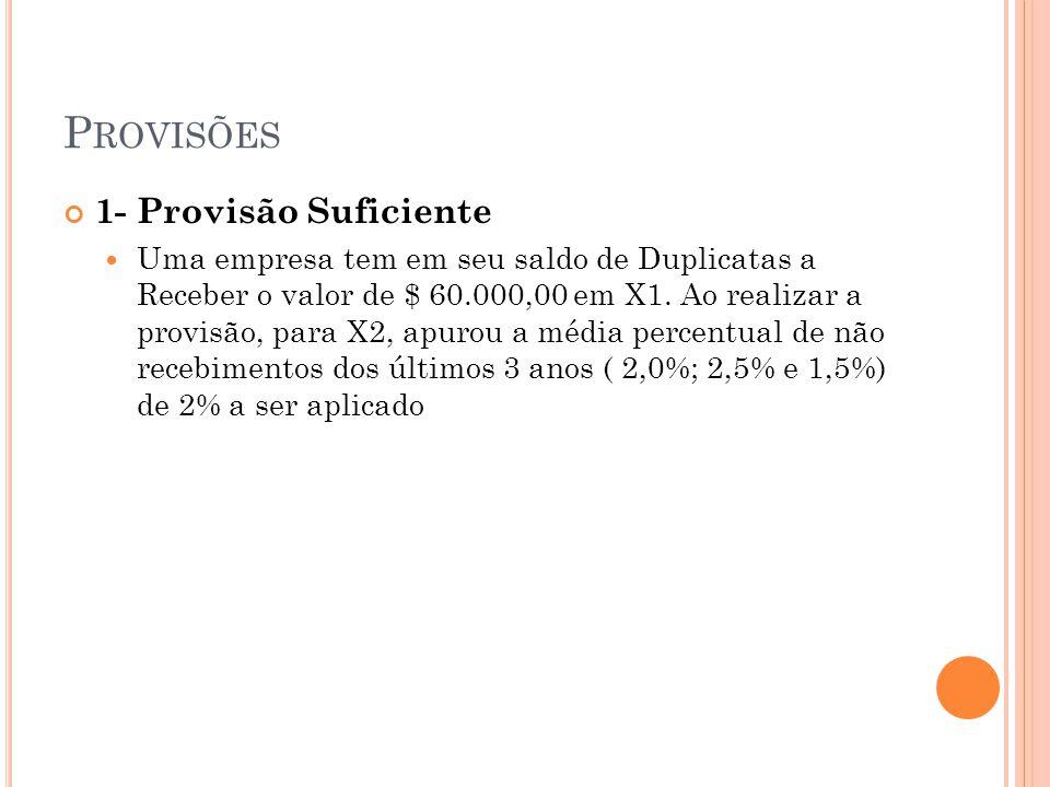 P ROVISÕES 1- Provisão Suficiente Uma empresa tem em seu saldo de Duplicatas a Receber o valor de $ 60.000,00 em X1. Ao realizar a provisão, para X2,