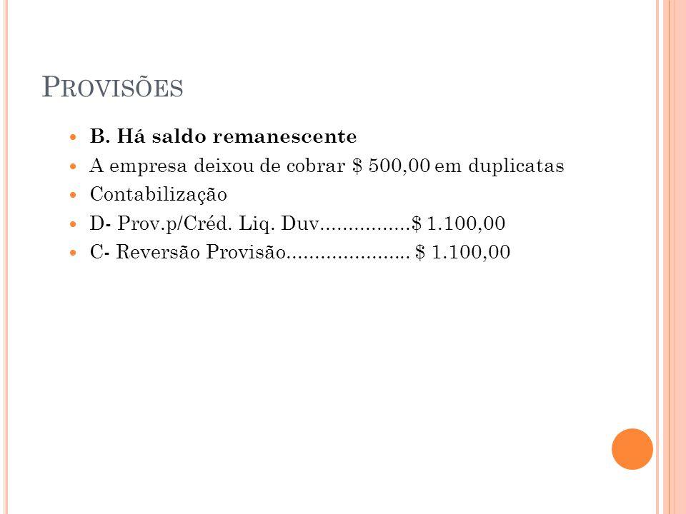 P ROVISÕES B. Há saldo remanescente A empresa deixou de cobrar $ 500,00 em duplicatas Contabilização D- Prov.p/Créd. Liq. Duv................$ 1.100,0